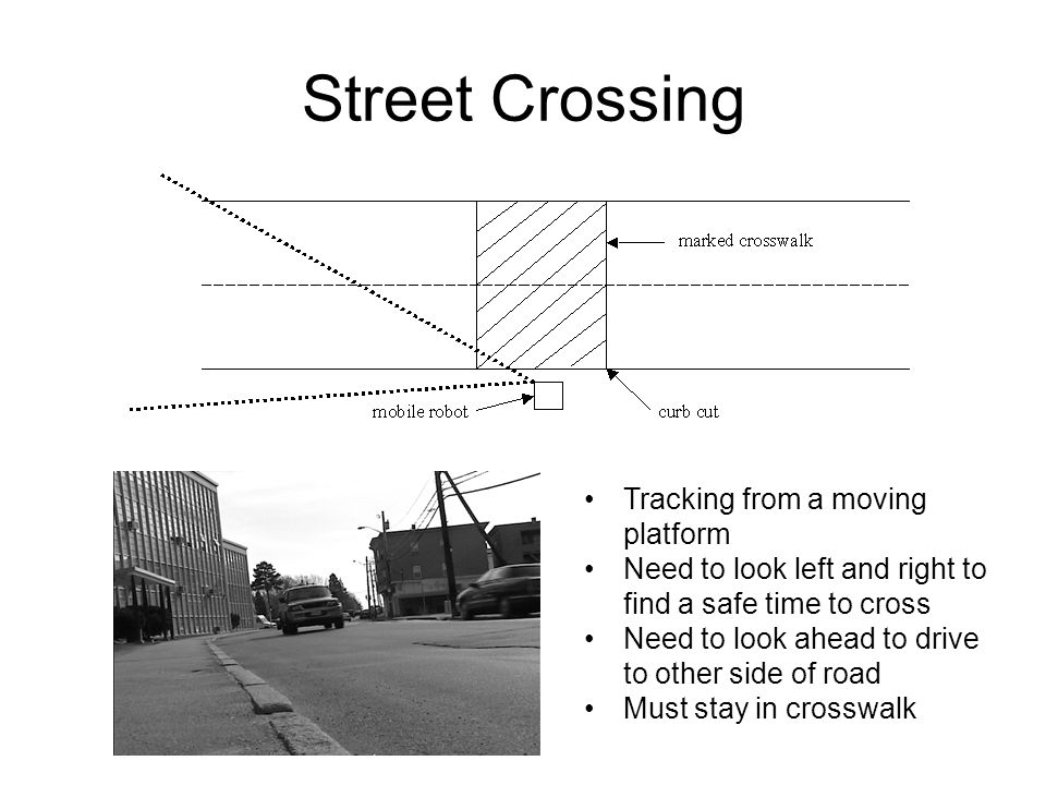 Street Crossing Tracking from a moving platform Need to look left and right to find a safe time to cross Need to look ahead to drive to other side of