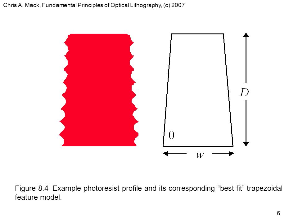 "Chris A. Mack, Fundamental Principles of Optical Lithography, (c) 2007 6 Figure 8.4 Example photoresist profile and its corresponding ""best fit"" trape"