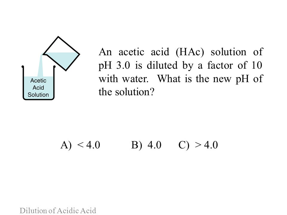 Dilution of Acidic Acid An acetic acid (HAc) solution of pH 3.0 is diluted by a factor of 10 with water. What is the new pH of the solution? A) 4.0