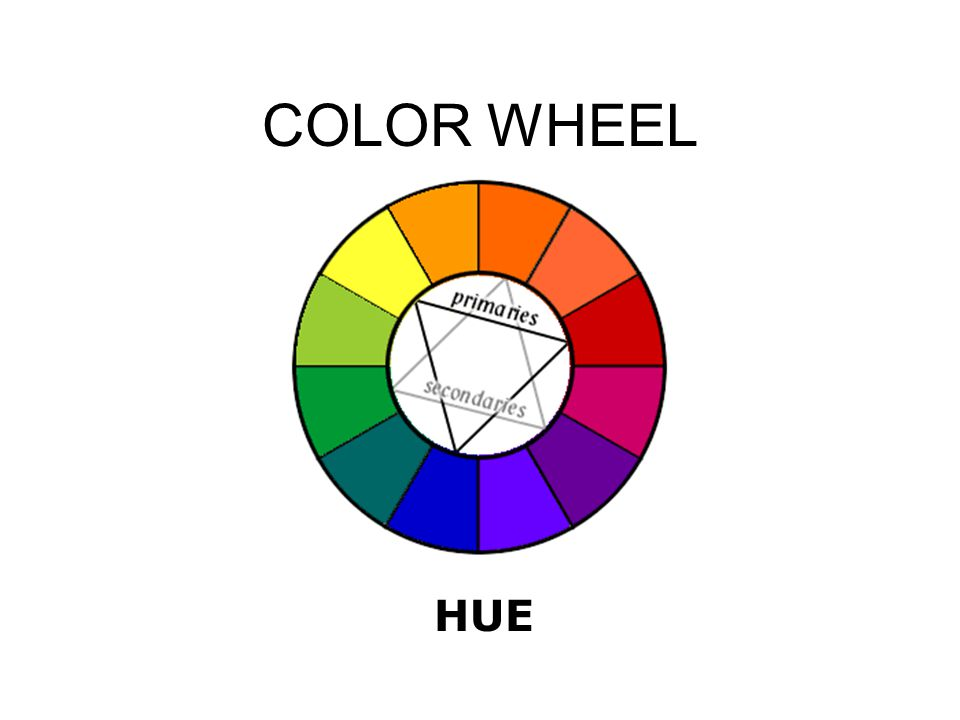 COLOR WHEEL HUE