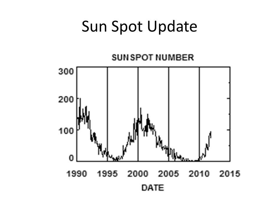 Sun Spot Update