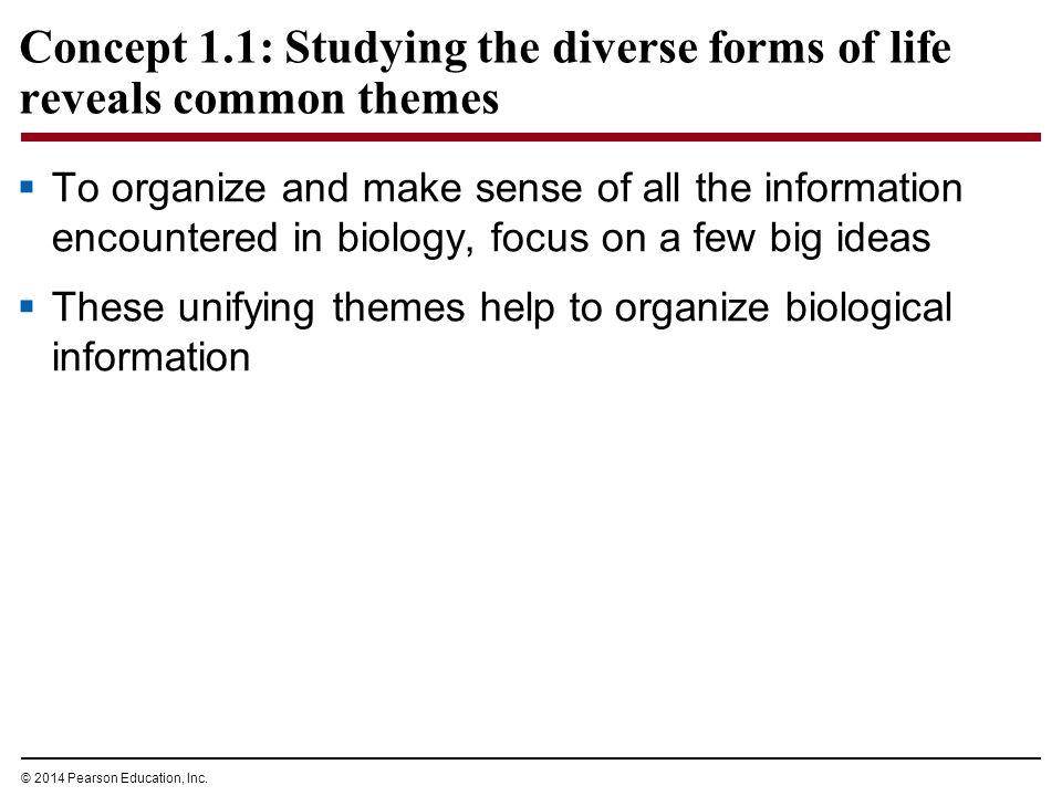 © 2014 Pearson Education, Inc. Figure 1.13