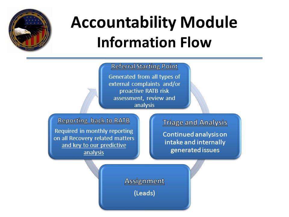 Accountability Module Information Flow
