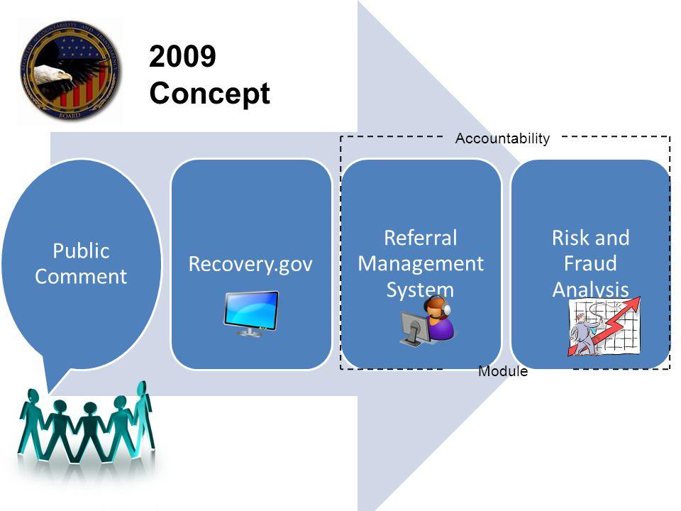 Module Accountability 2009 Concept