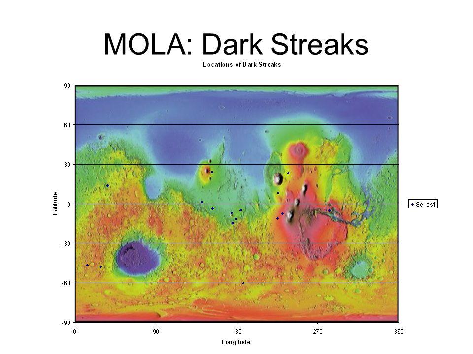 MOLA: Dark Streaks