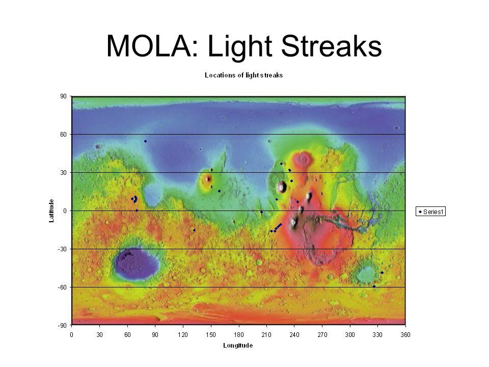 MOLA: Light Streaks
