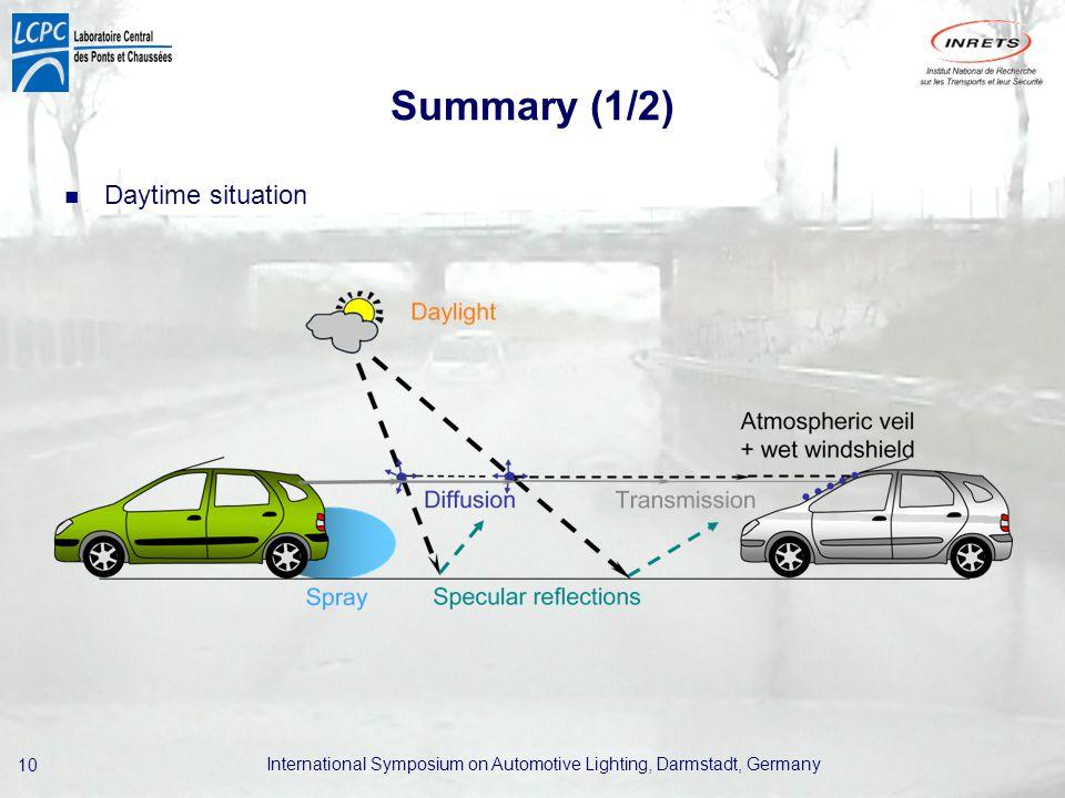 International Symposium on Automotive Lighting, Darmstadt, Germany 10 Summary (1/2) Daytime situation