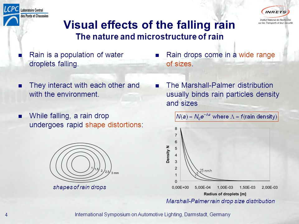 International Symposium on Automotive Lighting, Darmstadt, Germany 4 Visual effects of the falling rain The nature and microstructure of rain Rain is a population of water droplets falling.