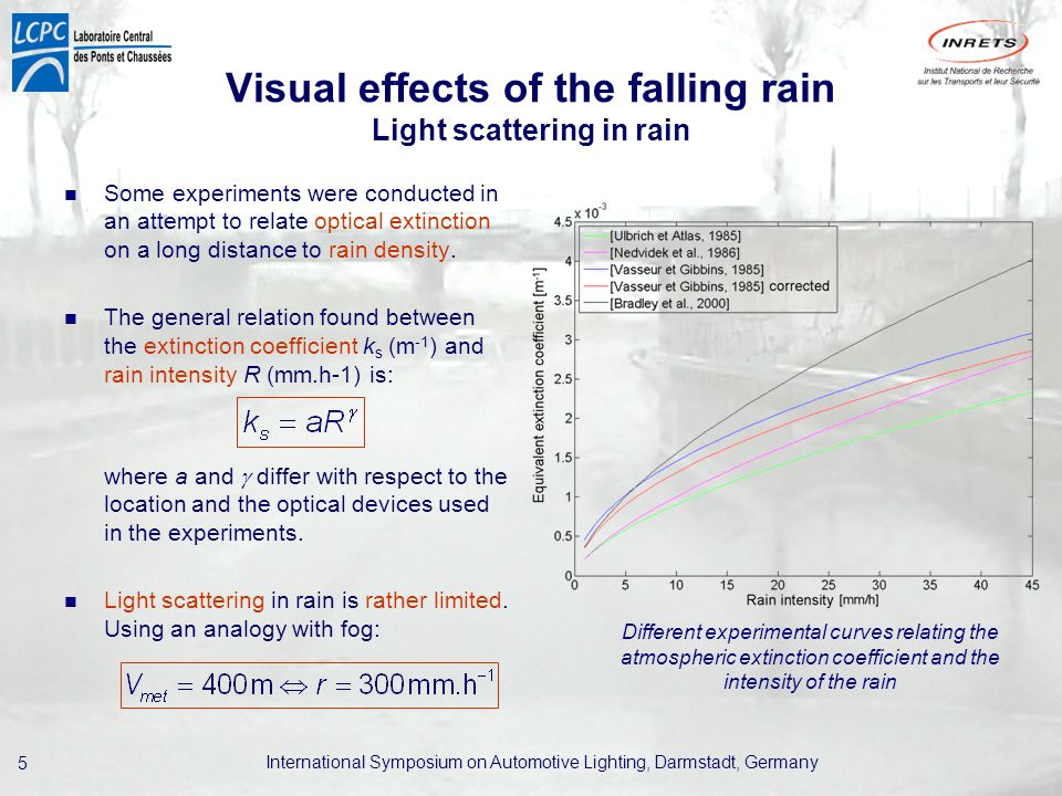 International Symposium on Automotive Lighting, Darmstadt, Germany 5 Visual effects of the falling rain Light scattering in rain Some experiments were conducted in an attempt to relate optical extinction on a long distance to rain density.