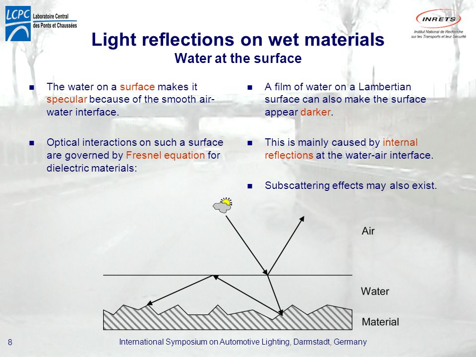 International Symposium on Automotive Lighting, Darmstadt, Germany 8 Light reflections on wet materials Water at the surface The water on a surface makes it specular because of the smooth air- water interface.