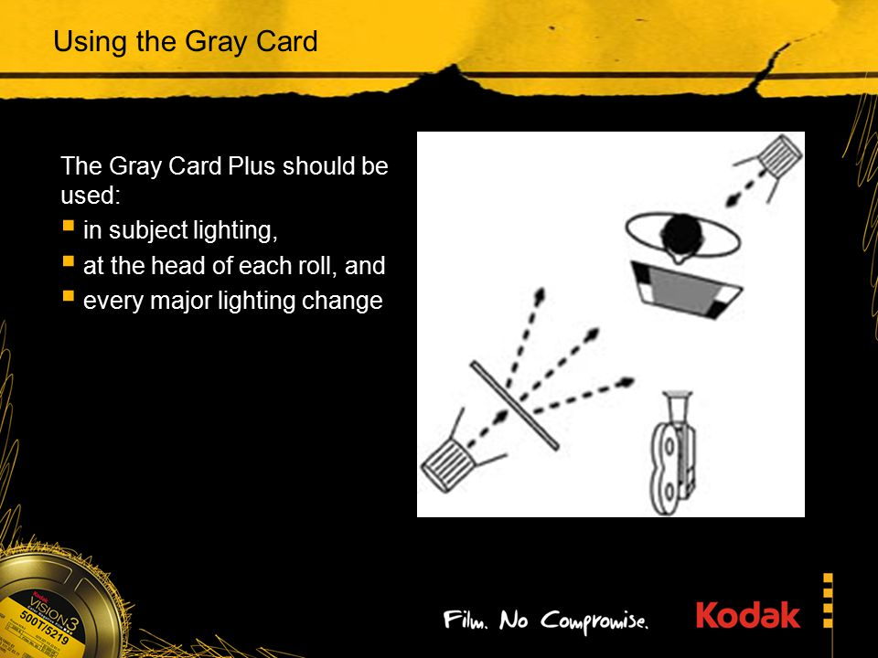 Using the Gray Card The Gray Card Plus should be used:  in subject lighting,  at the head of each roll, and  every major lighting change