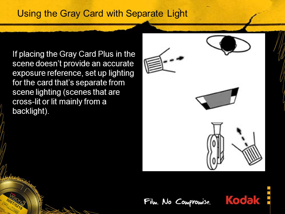 Using the Gray Card with Separate Light If placing the Gray Card Plus in the scene doesn't provide an accurate exposure reference, set up lighting for the card that's separate from scene lighting (scenes that are cross-lit or lit mainly from a backlight).