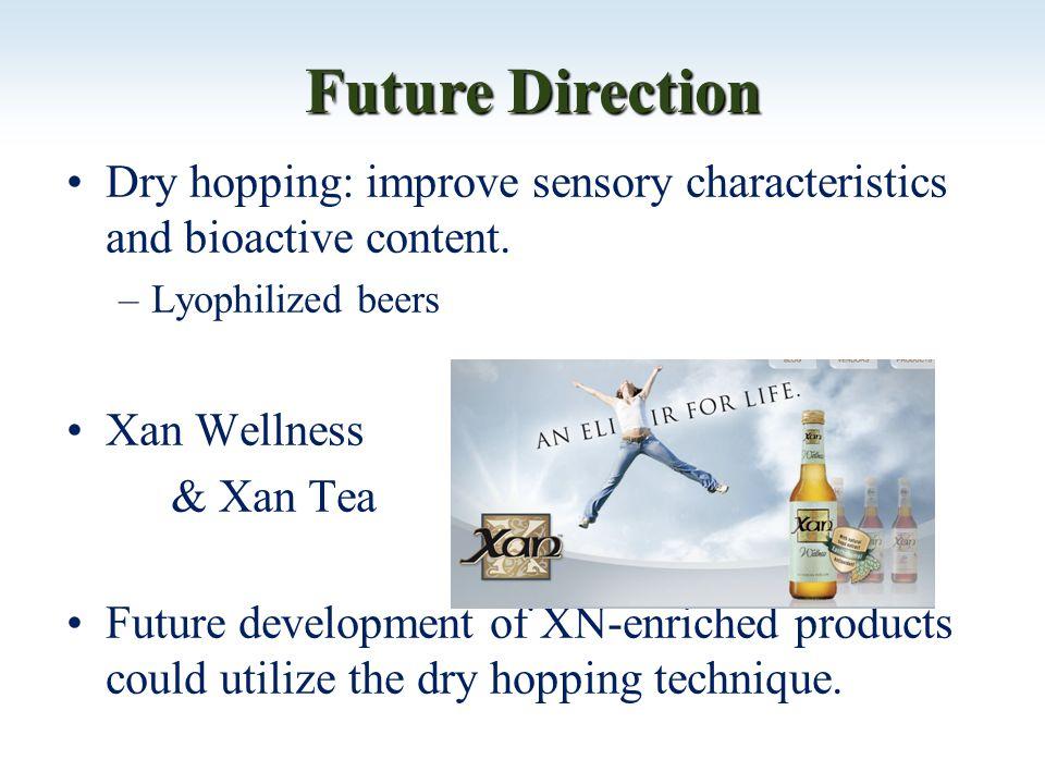 Dry hopping: improve sensory characteristics and bioactive content.