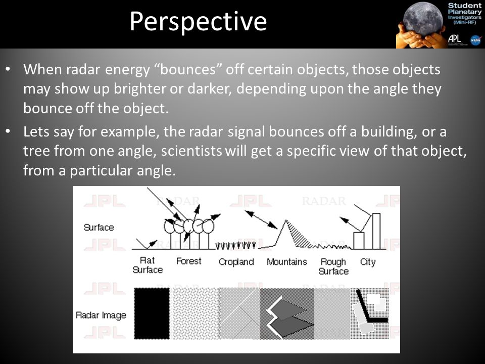 When radar energy bounces off certain objects, those objects may show up brighter or darker, depending upon the angle they bounce off the object.
