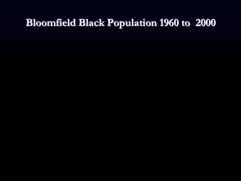 Bloomfield Black Population 1960 to 2000
