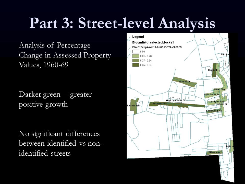Part 3: Street-level Analysis Analysis of Percentage Change in Assessed Property Values, 1960-69 Darker green = greater positive growth No significant