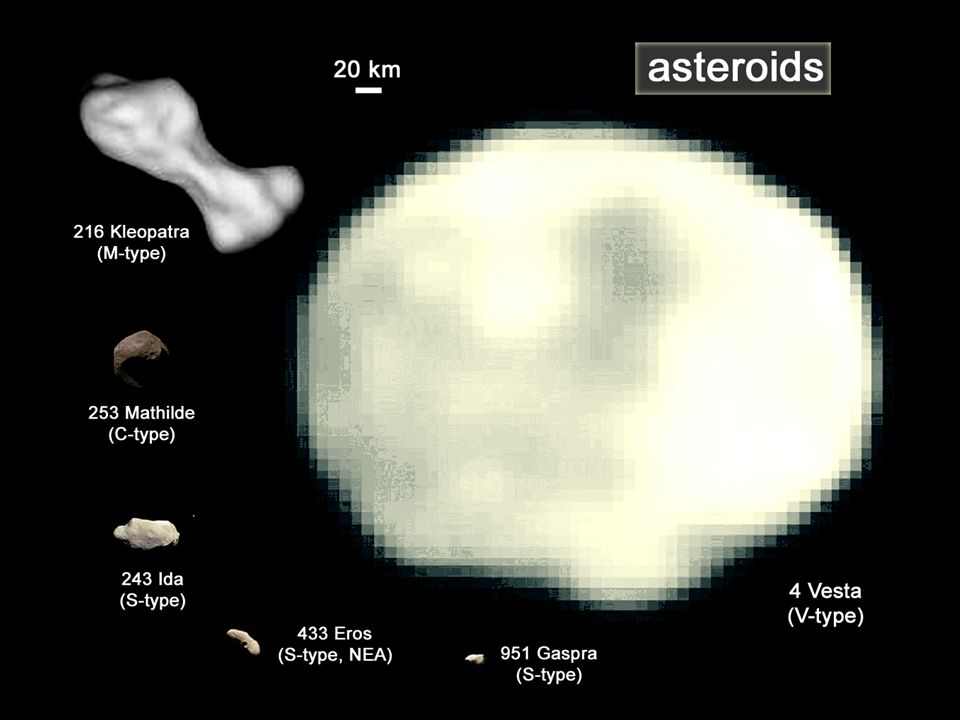 Asteroid spectral types albedomain type(%)location (a)mineralogyanalogue S10-221.8-3.5 AUpyroxeneO-chondrites.