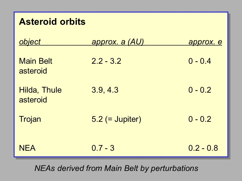 Asteroid orbits objectapprox. a (AU)approx.
