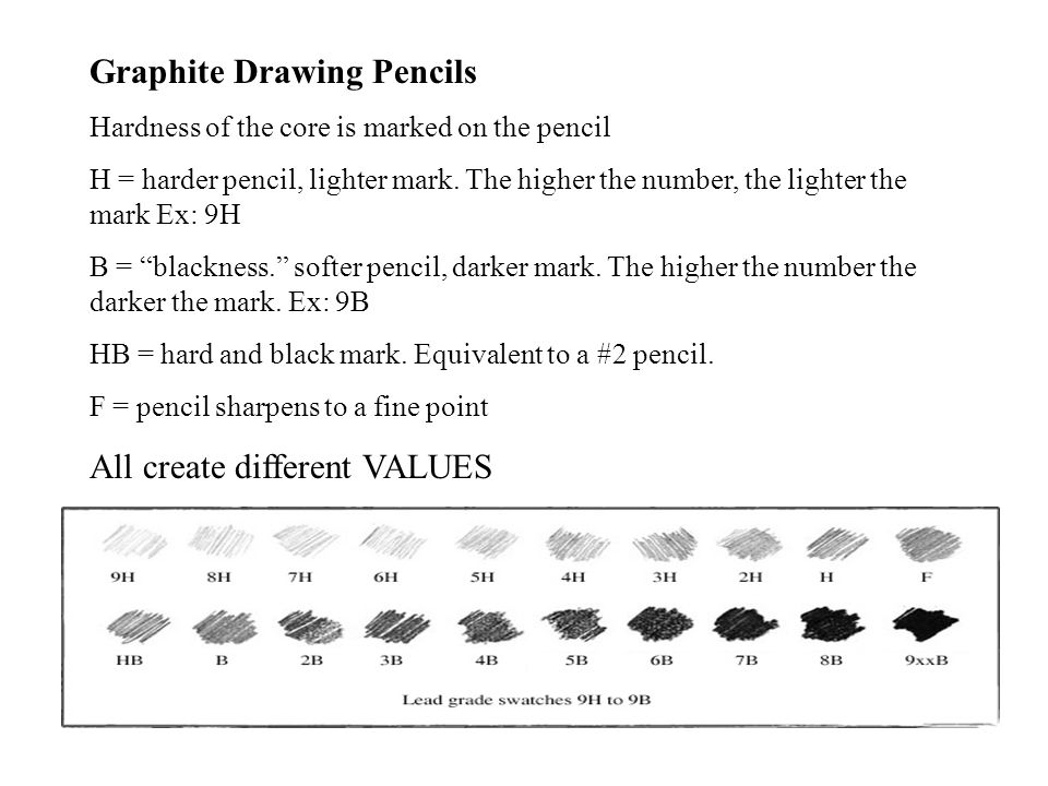 Graphite Drawing Pencils Hardness of the core is marked on the pencil H = harder pencil, lighter mark.