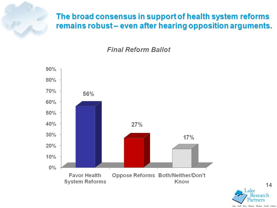 14 The broad consensus in support of health system reforms remains robust – even after hearing opposition arguments.
