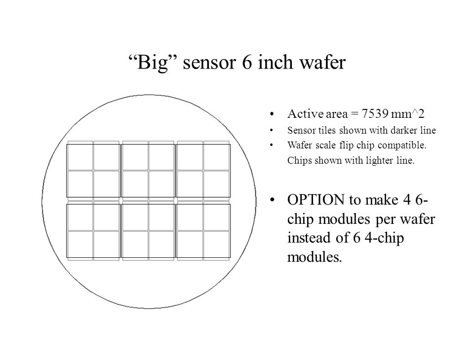 Big sensor 6 inch wafer Active area = 7539 mm^2 Sensor tiles shown with darker line Wafer scale flip chip compatible.