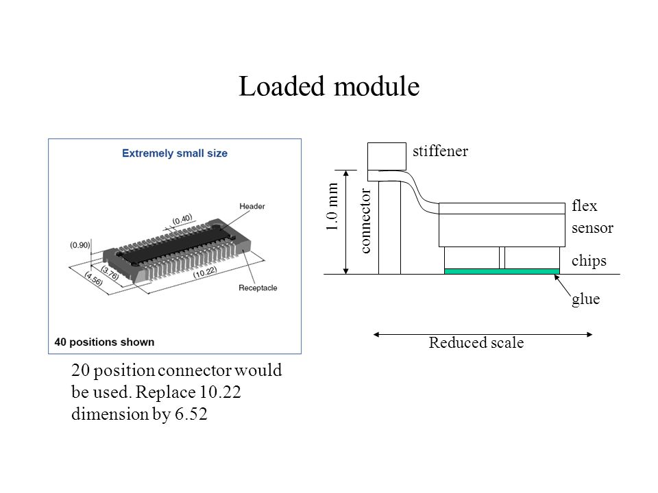 Loaded module 20 position connector would be used.