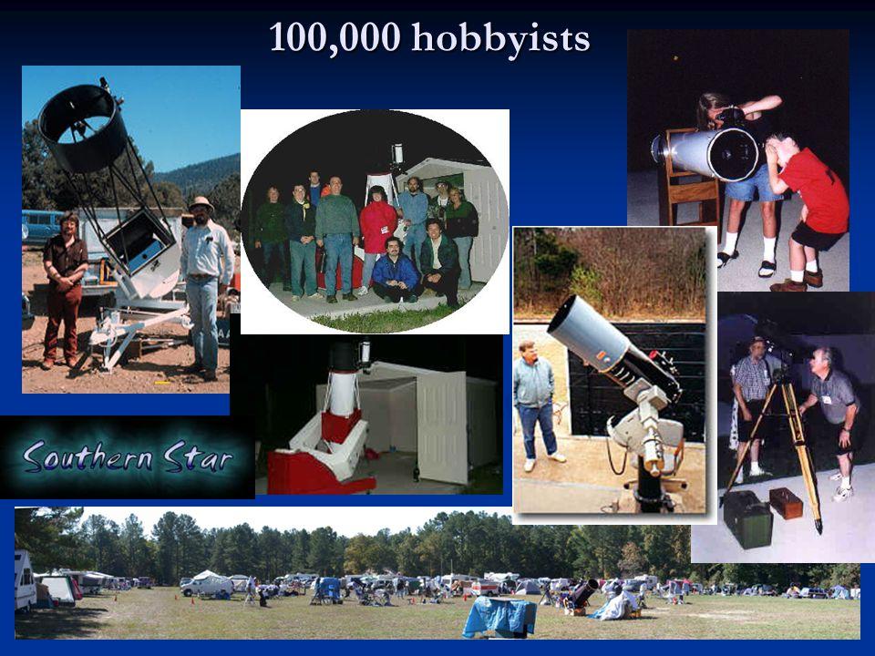 100,000 hobbyists
