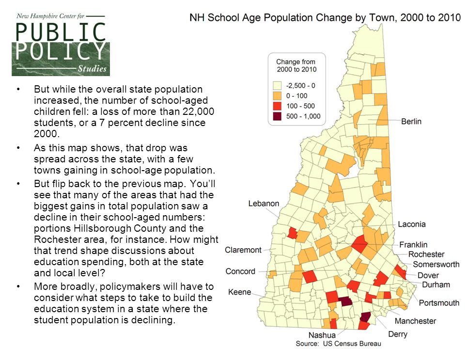 But while the overall state population increased, the number of school-aged children fell: a loss of more than 22,000 students, or a 7 percent decline since 2000.