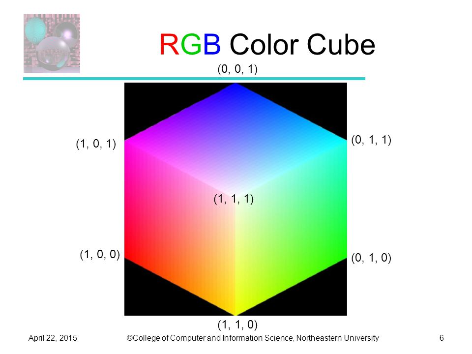 ©College of Computer and Information Science, Northeastern UniversityApril 22, 20156 RGB Color Cube (1, 1, 1) (1, 1, 0) (0, 0, 1) (0, 1, 1) (0, 1, 0) (1, 0, 1) (1, 0, 0)