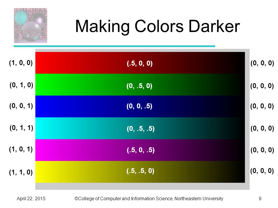 ©College of Computer and Information Science, Northeastern UniversityApril 22, 20159 Making Colors Darker (1, 0, 0) (0, 1, 0) (0, 0, 1) (0, 1, 1) (1, 0, 1) (1, 1, 0) (0, 0, 0) (.5, 0, 0) (0, 0,.5) (0,.5,.5) (.5, 0,.5) (.5,.5, 0) (0,.5, 0)