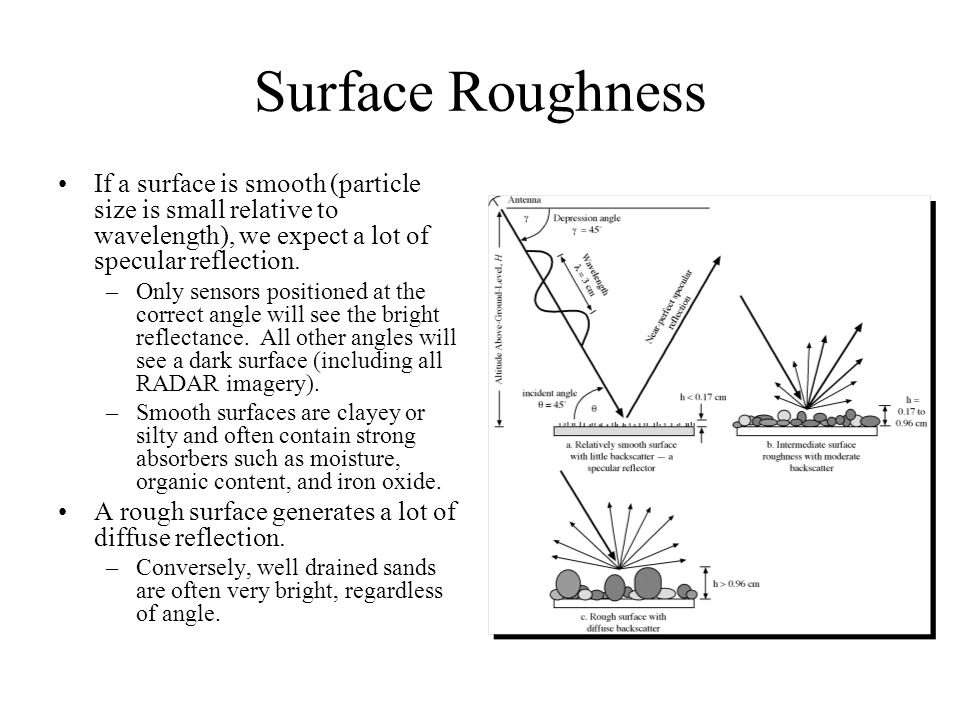 Surface Roughness If a surface is smooth (particle size is small relative to wavelength), we expect a lot of specular reflection.