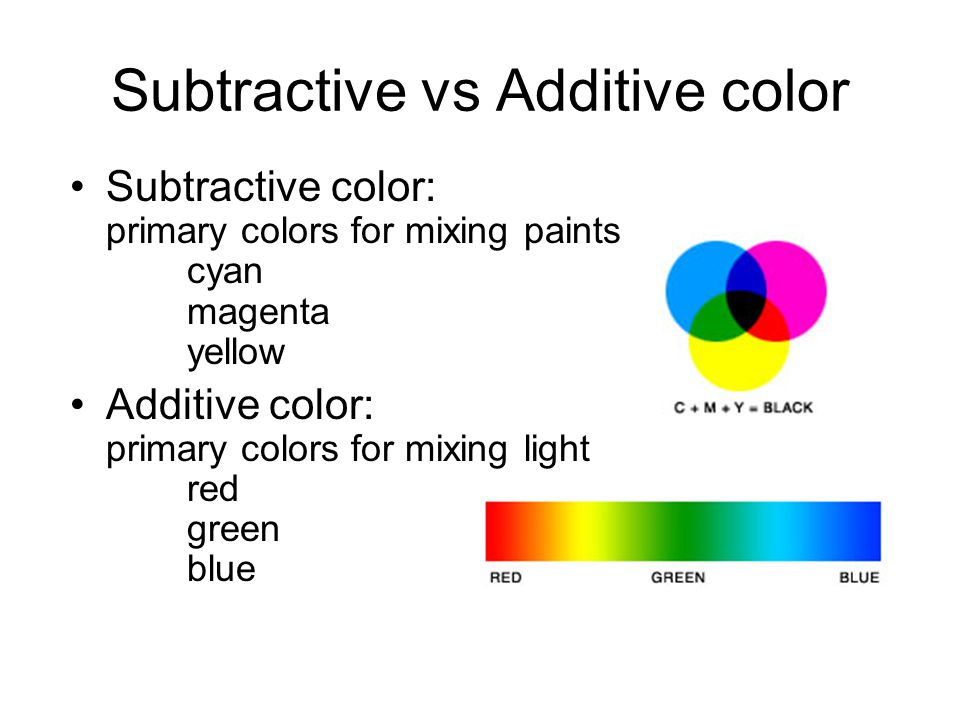 Subtractive vs Additive color Subtractive color: primary colors for mixing paints cyan magenta yellow Additive color: primary colors for mixing light red green blue