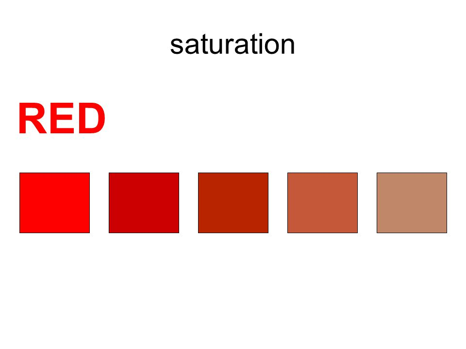 saturation RED