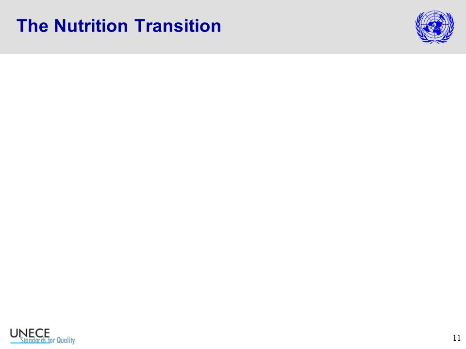 11 The Nutrition Transition