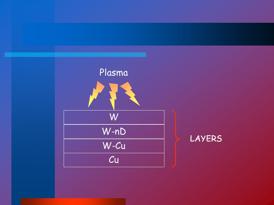 W-nD W W-Cu Cu Plasma LAYERS