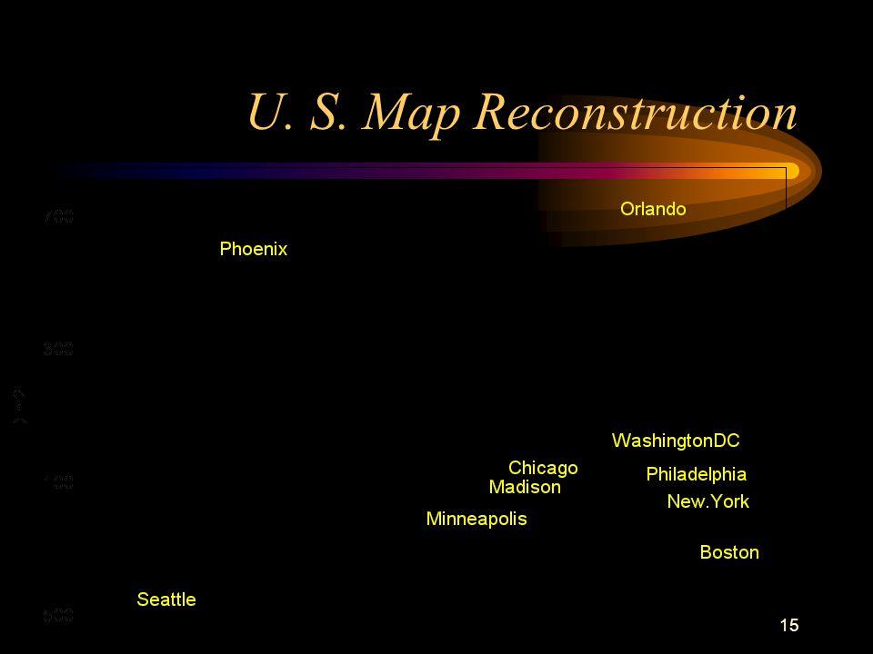 15 U. S. Map Reconstruction