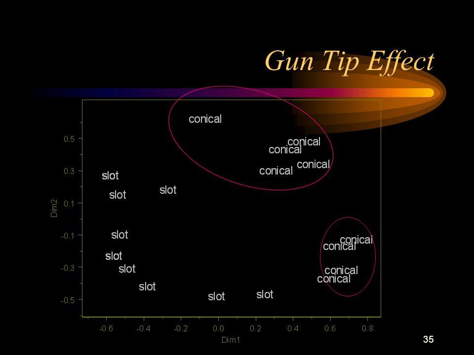 35 Gun Tip Effect