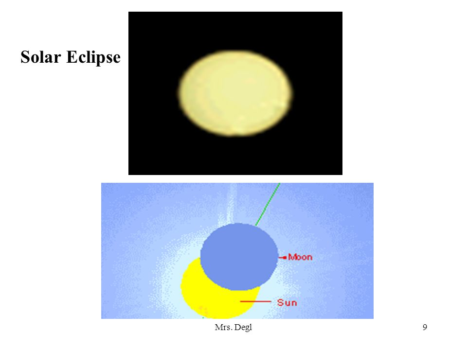 9 Solar Eclipse