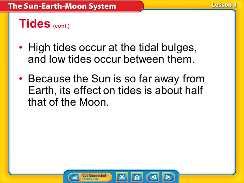 Lesson 3-4 The gravitational differences cause tidal bulges in the oceans on opposite sides of Earth. Tides (cont.)