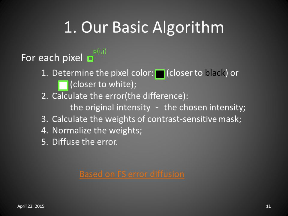 1. Our Basic Algorithm April 22, 201511 1.Determine the pixel color: (closer to black) or (closer to white); 2.Calculate the error(the difference): th