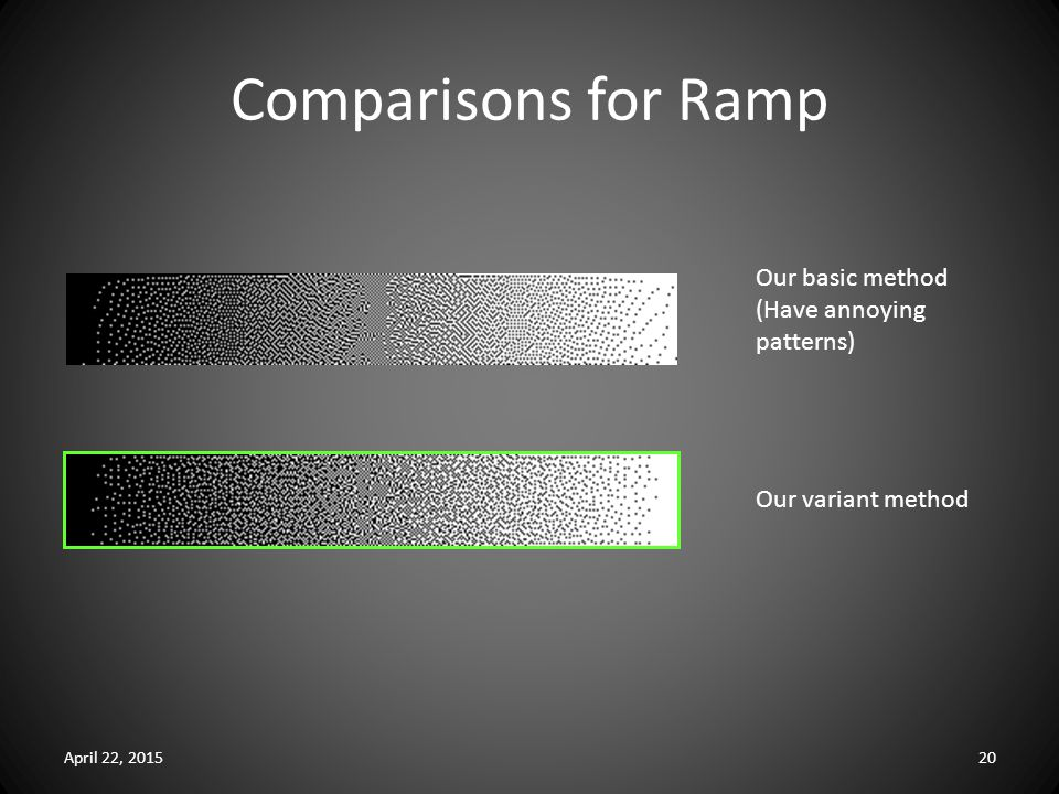 Comparisons for Ramp April 22, 201520 Our basic method (Have annoying patterns) Our variant method
