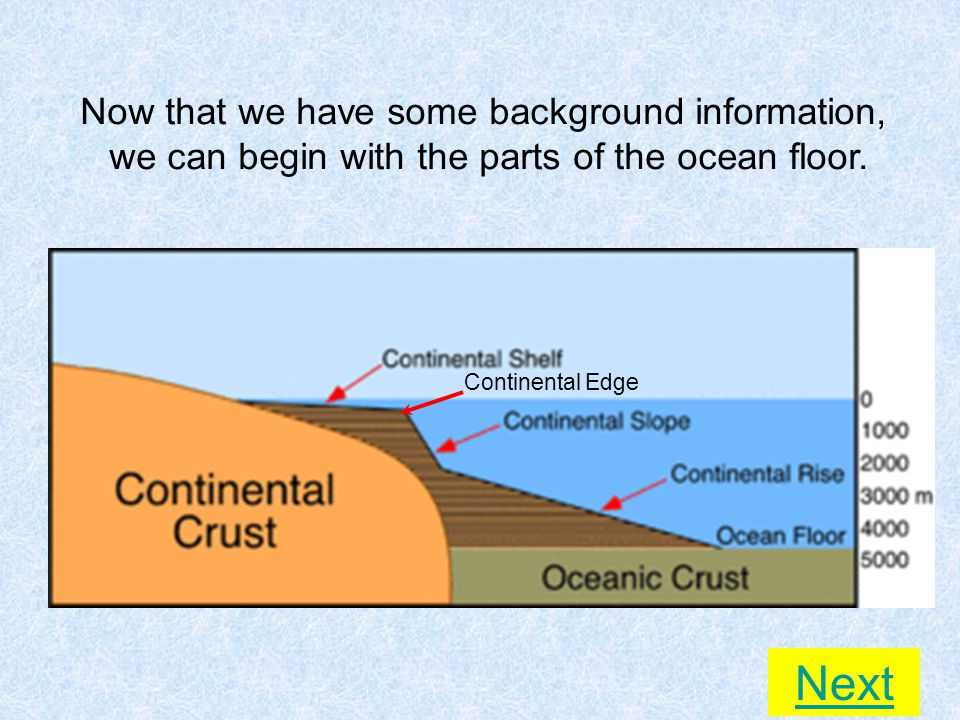 12 Now that we have some background information, we can begin with the parts of the ocean floor.