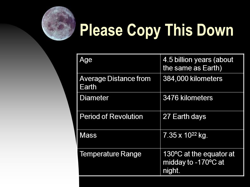 Please Copy This Down Age4.5 billion years (about the same as Earth) Average Distance from Earth 384,000 kilometers Diameter3476 kilometers Period of