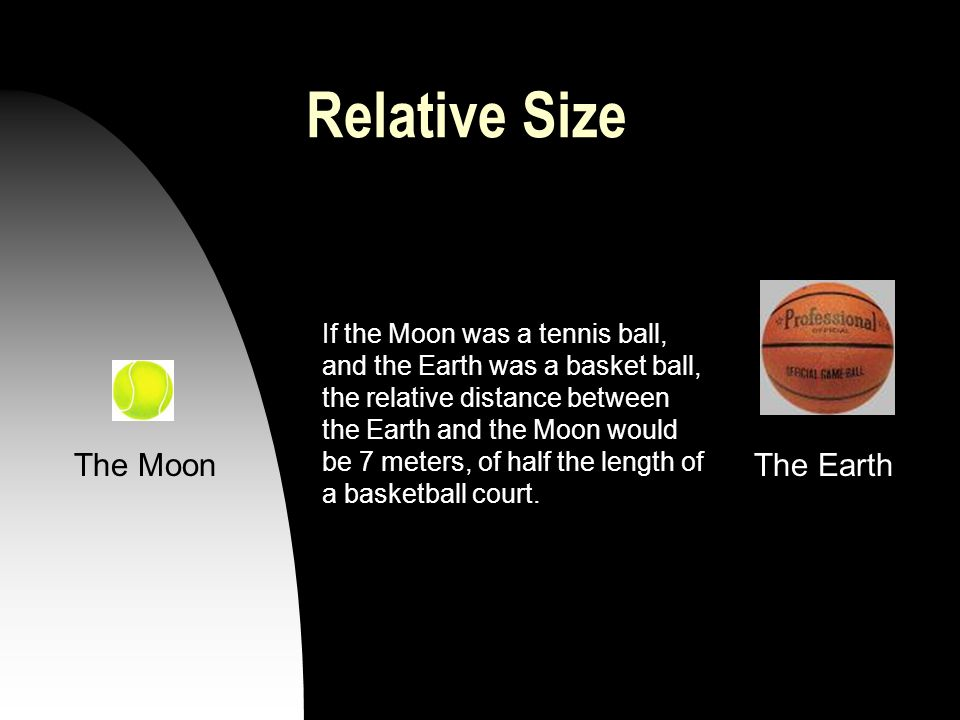 Relative Size The MoonThe Earth If the Moon was a tennis ball, and the Earth was a basket ball, the relative distance between the Earth and the Moon w