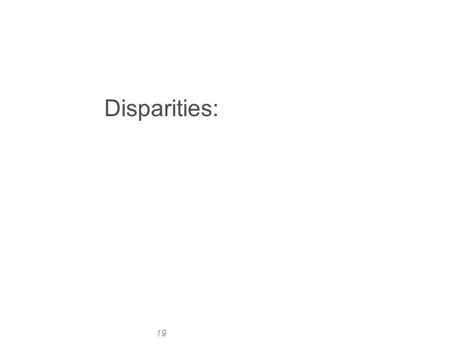19 Disparities: