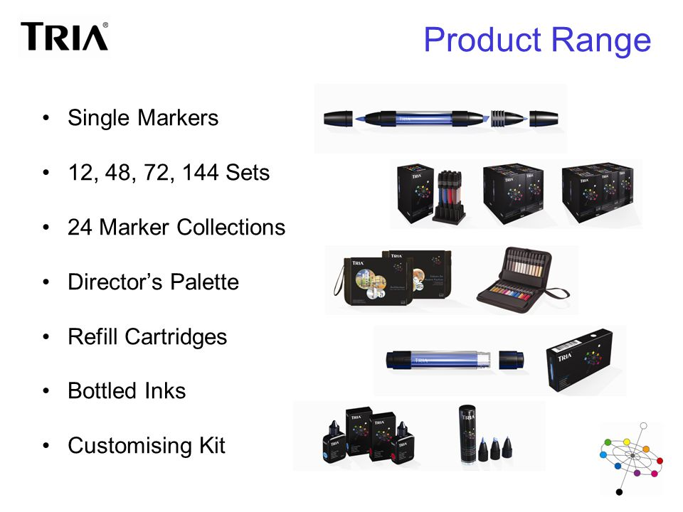 Product Range Single Markers 12, 48, 72, 144 Sets 24 Marker Collections Director's Palette Refill Cartridges Bottled Inks Customising Kit