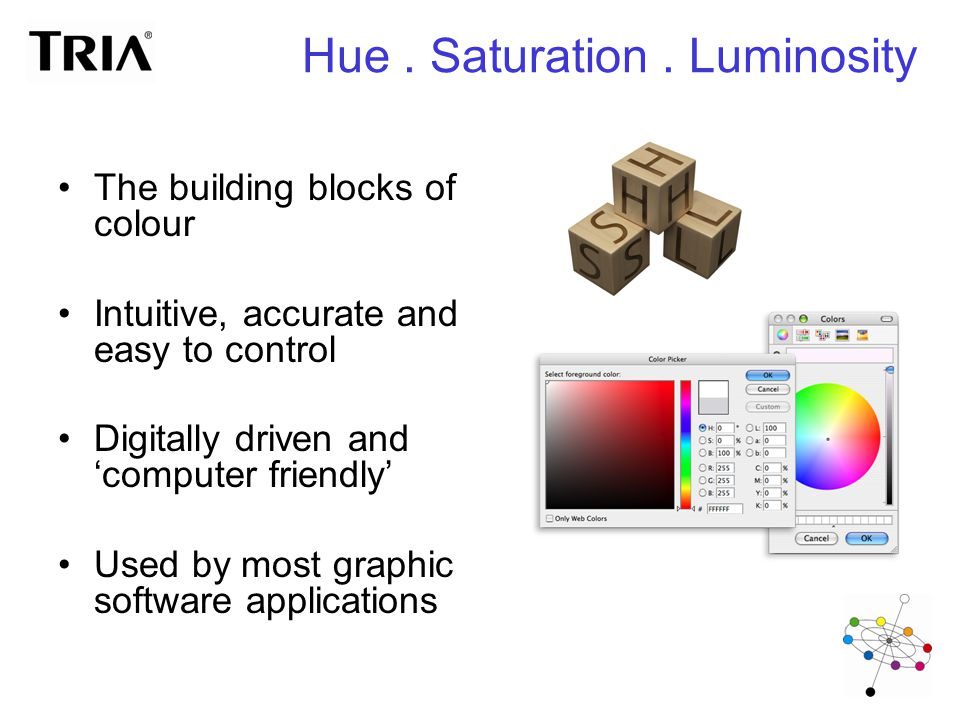 HSL: How it Works H ue (outer circle) Determines the basic colour e.g.