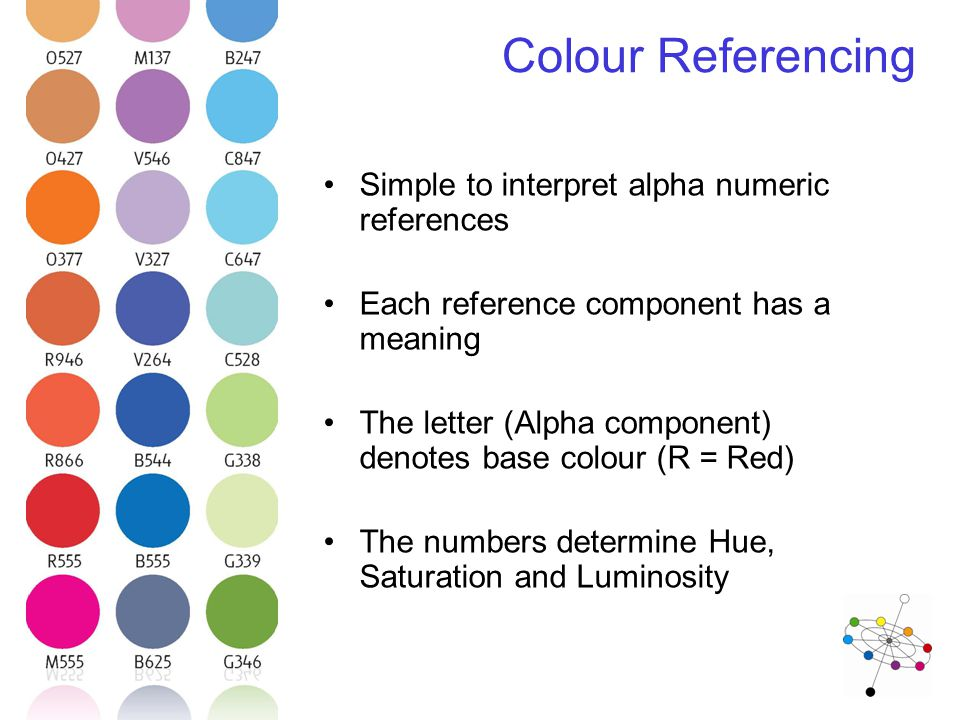 Colour Referencing Simple to interpret alpha numeric references Each reference component has a meaning The letter (Alpha component) denotes base colou
