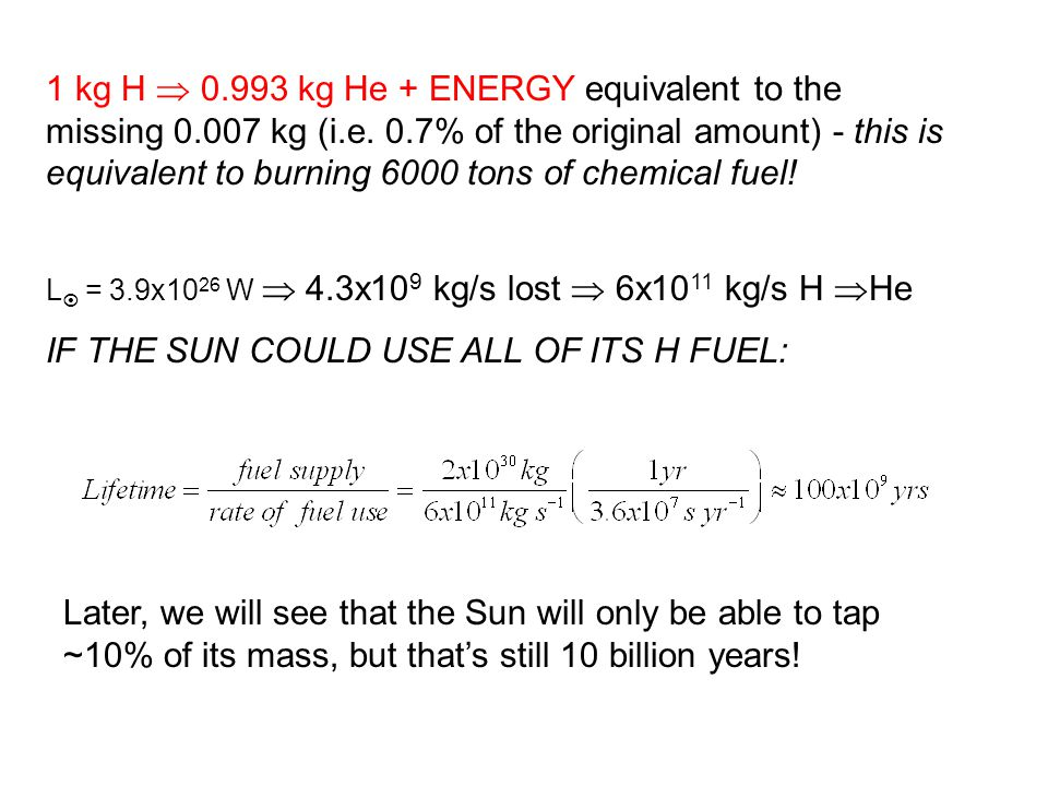1 kg H  0.993 kg He + ENERGY equivalent to the missing 0.007 kg (i.e.