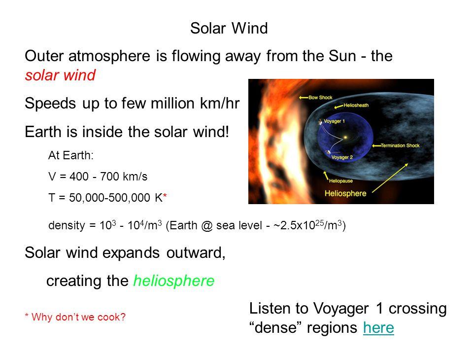 INTERIOR Sun produces 4x10 26 W for 4x10 9 yrs.How.